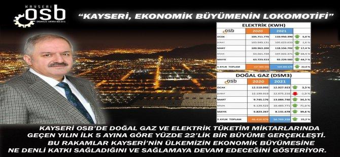 Nursaçan,Kayseri OSB'de Mayıs ayında kullanılan elektrik miktarı açıkladı