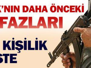 PKK'nın 32 Kişilik İnfaz Listesi