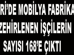 KAYSERİ'DE ZEHİRLENEN İŞÇİLERİN SAYISI 168'E ÇIKTI
