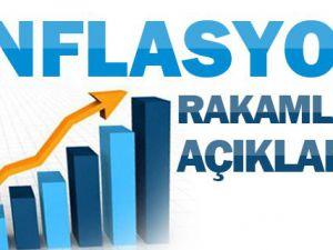 2012 Enflasyon Rakamları Açıklandı