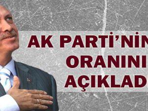 Başbakan Erdoğan son seçim anketini açıkladı