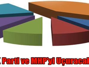 İşte AK Parti ve MHP'yi Uçuracak Anket