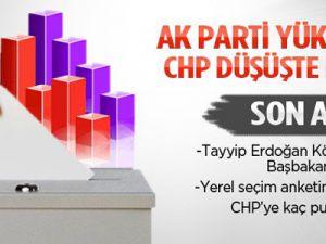 Yerel seçimler anketinde AK Parti fark attı