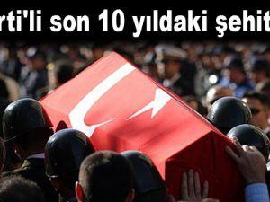 AK Parti'li son 10 yıldaki şehit sayısı