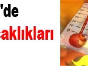 ''Kayseri'de Hava Sıcaklıkları Artıyor''