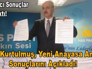 Numan Kurtulmuş, Yeni Anayasa Anketi'nin sonuçlarını açıkladı!