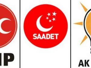 Şaşırtan sonuç! MHP birinci AK Parti beşinci
