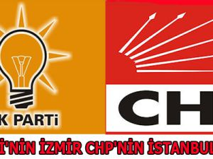 AK PARTİ'NİN İZMİR CHP'NİN İSTANBUL HESABI
