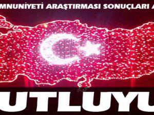 Türkiye'nin yüzde 62'si mutlu
