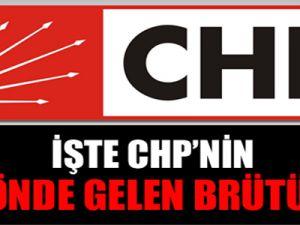 CHP'nin En Önde Gelen Brütüs'ü