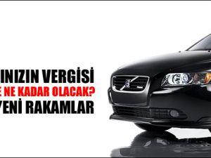 2012'de  Bir Otomobil İçin Minimum Vergi Miktarı