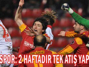 KAYSERİSPOR  2 HAFTADIR TEK ATIŞ YAPIYOR