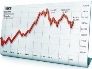 Borsa düşüşle açıldı