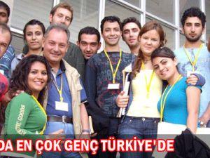Avrupa &#39Da  En  Çok  Genç  Türkiye&#39De