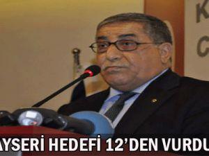 Kilci: Kayseri Hedefi 12den Vurdu