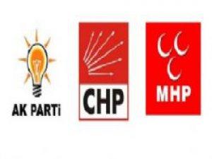 Siyasi partilerin hazine yardımı belli oldu