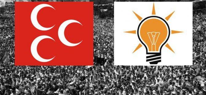 KAYSERİ'DE AK PARTİ VE MHP ALDI BAŞINI GİDİYOR