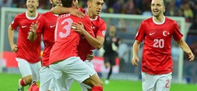 Türkiye - İsveç Maç Golleri-Video