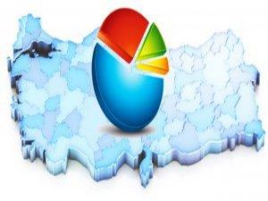 SONAR'dan Son Seçim Anketi