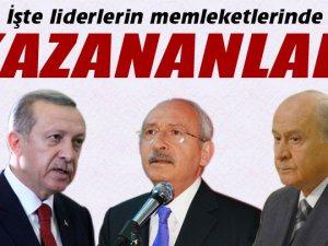 3 Siyasi liderlerin memleketinde kimler kazandı