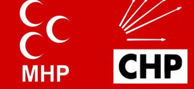 İtiraz eden CHP ve MHP büyük şok yaşadı