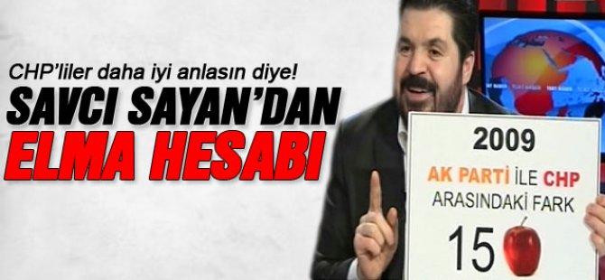 CHP'LİLER ANLASIN DİYE ELMA HESABI