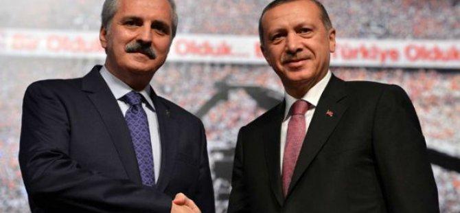 SİNAN BURHAN ANADOLU 'NUMAN KURTULMUŞ' DİYOR...