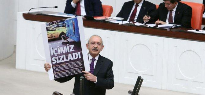 Kılıçdaroğlu: Bütçe Kanunu Tasarısı görüşmelerinde konuştu