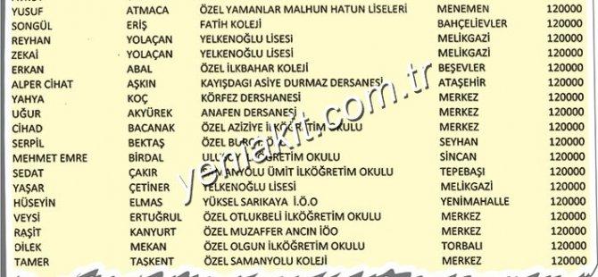 PARALEL KPSS'DE KAYSERİ'DE KİMLERİ KAZANDIRDI