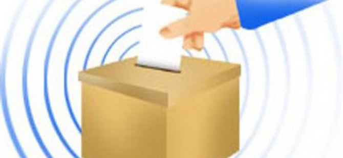 Tam liste bağımsız adaylar