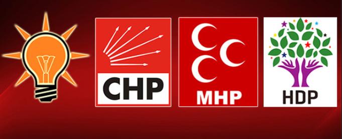 ORC anketinde MHP, CHP ve HDP'ye şok