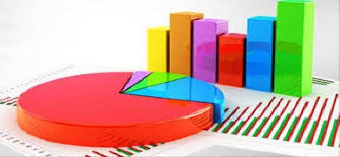 MHP oy oranı seçim sonuçlarını altüst edecek