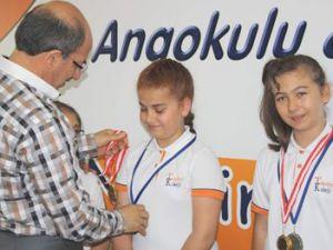 Türkiye Şampiyonu Tekten