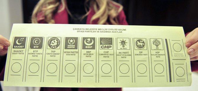 Kayseri'de Seçimlerde adayların aldığı oy sayıları ise şu şekilde: