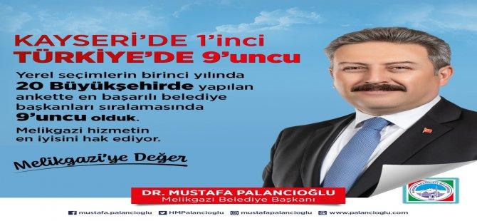 Melikgazi Belediyesi Kayseri'de 1. Türkiye'de 9. sırada